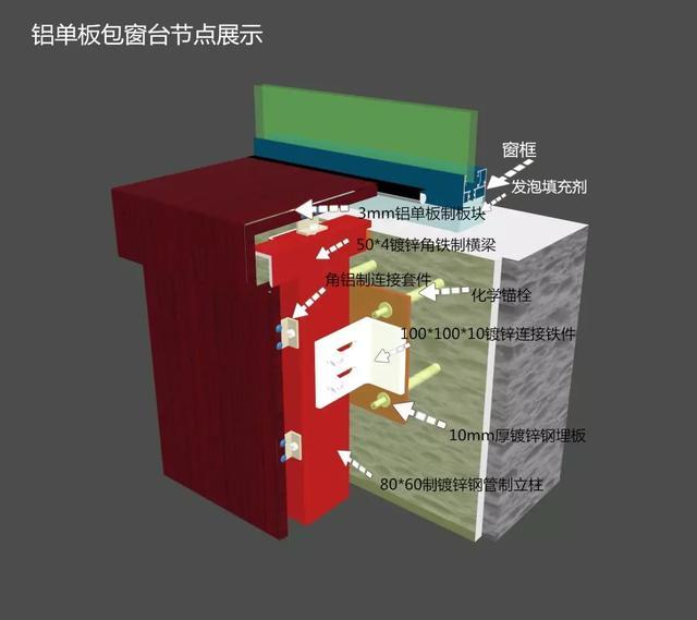 铝单板幕墙的生产标准安装详细解析,多图展示