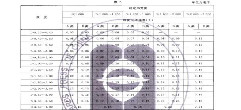 氟碳铝单板的价格分析及基础知识