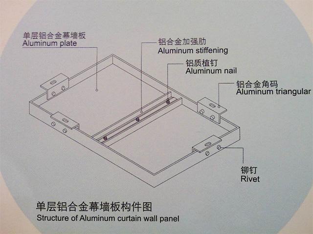 铝单板幕墙常用的材料规格简述