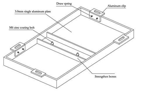 铝单板设计有什么瓶颈,未来还会有铝单板设计部门吗?