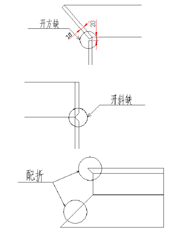 氟碳铝单板转换作业工艺标准