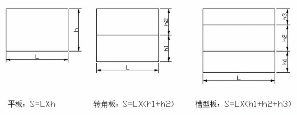 优化铝单板分割,降低幕墙铝单板装饰成本一